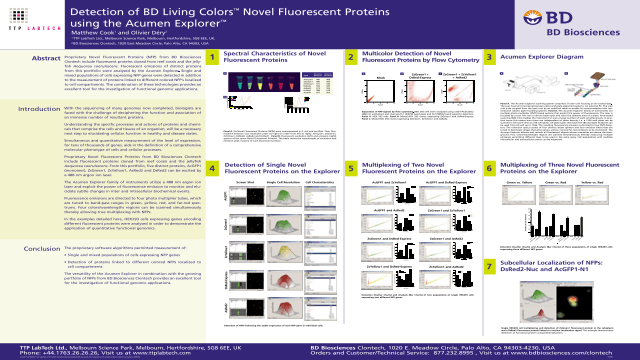 Detection of BD Living Colors™ Novel Fluorescent Proteins Using the Acumen Explorer™