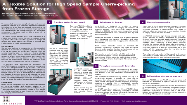 A Flexible Solution for High Speed Sample Cherry-picking from Frozen Storage