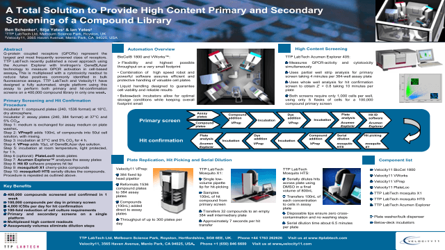 A Total Solution to Provide High Content Primary and Secondary Screening of a Compound Library