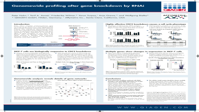 Genomewide Profiling After Gene Knockdown by RNAi