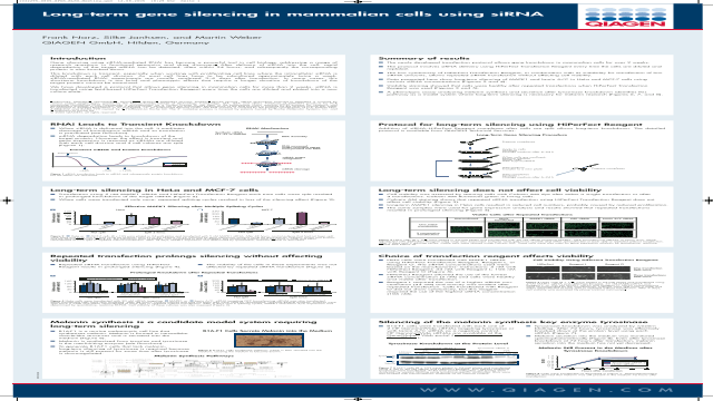 Long-term Gene Silencing in Mammalian Cells using siRNA