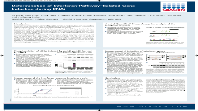 Determination of Interferon-Pathway–Related Gene Induction during RNAi