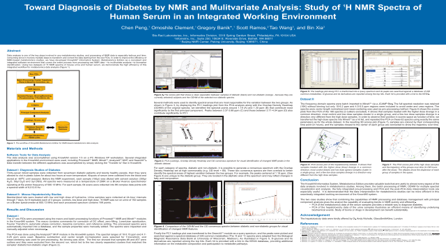 Toward Diagnosis of Diabetes by NMR and Mulitvariate Analysis: Study of 1H NMR Spectra of Human Serum in an Integrated Working Environment