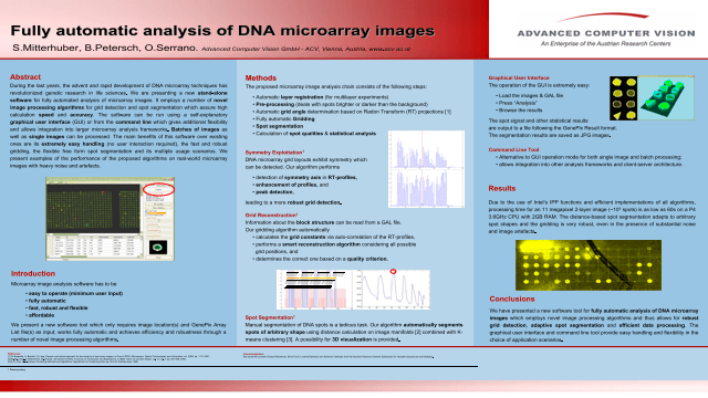 Fully Automatic Analysis of DNA Microarray Images