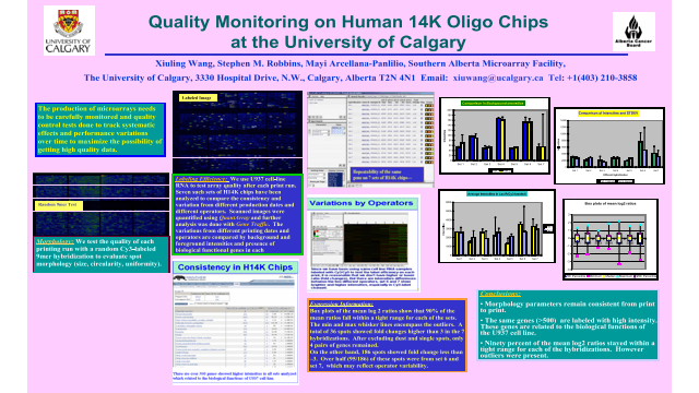 Quality Monitoring on Human 14K Oligo Chips at the University of Calgary