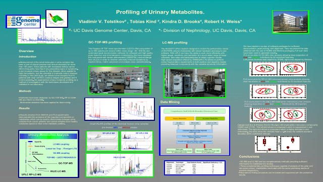 Profiling of Urinary Metabolites