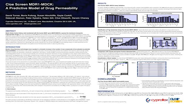 Cloe Screen MDR1-MDCK: A Predictive Model of Drug Permeability