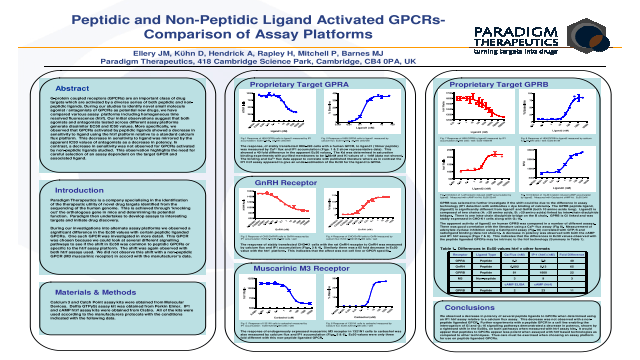 Peptidic and Non-Peptidic Ligand Activated GPCRs-Comparison of Assay Platforms