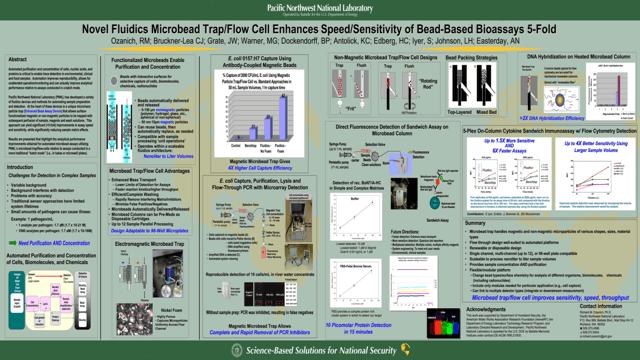 Novel Fluidics Microbead Trap/Flow Cell Enhances Speed/Sensitivity of Bead-Based Bioassays Up to 5-Fold