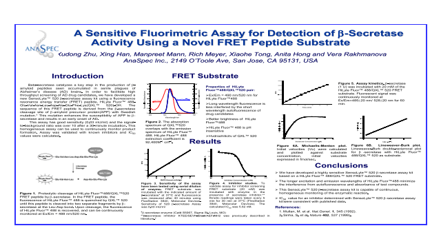 A Sensitive Fluorimetric Assay for Detection of ß-Secretase Activity Using a Novel FRET Peptide Substrate