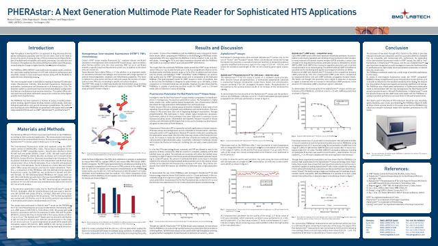 PHERAstar: A Next Generation Multimode Plate Reader for Sophisticated HTS Assays