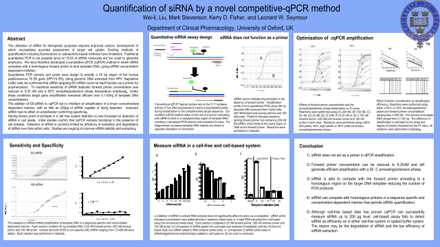 Quantification of siRNA by a Novel Competitive-qPCR Method