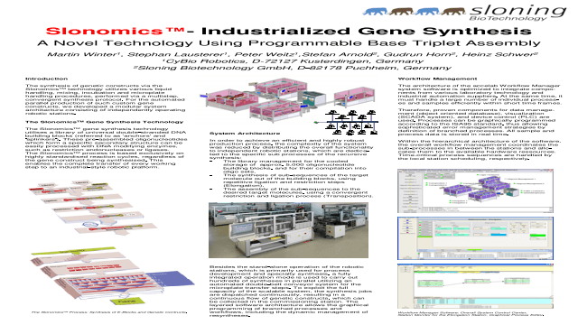 Slonomics™ - Industrialized Gene Synthesis