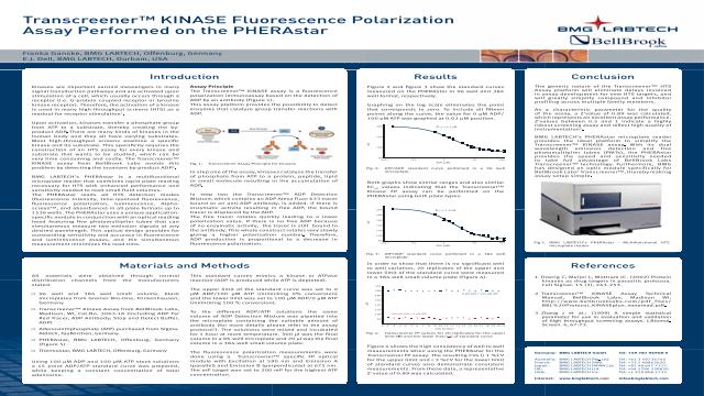 Transcreener™ KINASE Fluorescence Polarization Assay Performed on the PHERAstar