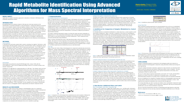 Rapid Metabolite Identification using Advanced Algorithms for Mass Spectral Interpretation