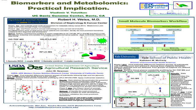 Biomarkers and Metabolomics: Practical Implication