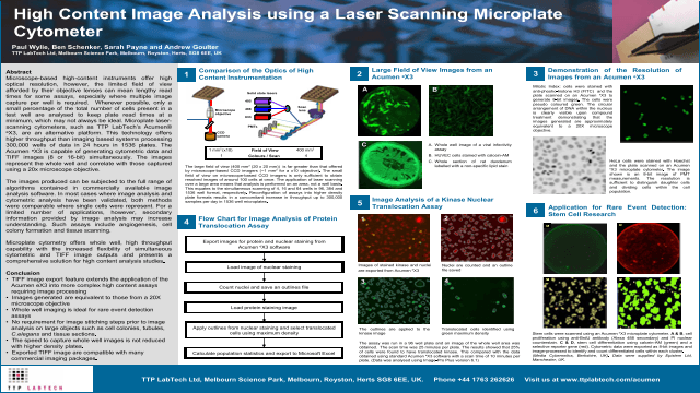 High Content Image Analysis using a Laser Scanning Microplate Cytometer