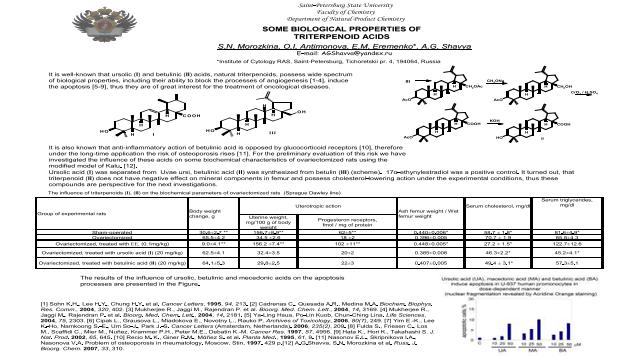 SOME BIOLOGICAL PROPERTIES OF TRITERPENOID ACIDS