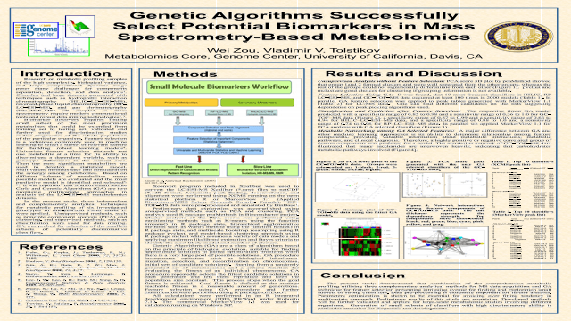 Genetic Algorithms Successfully Select Potential Biomarkers in Mass Spectrometry-Based Metabolomics