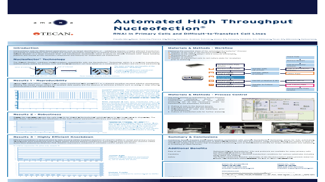 Automated High Throughput Nucleofection®