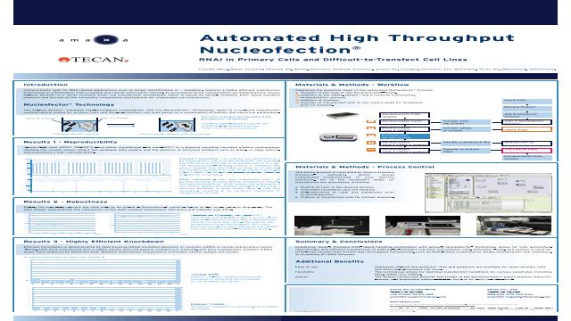 Automated High Throughput Nucleofection®