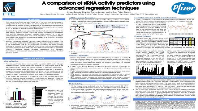 A comparison of siRNA activity predictors using  advanced regression techniques