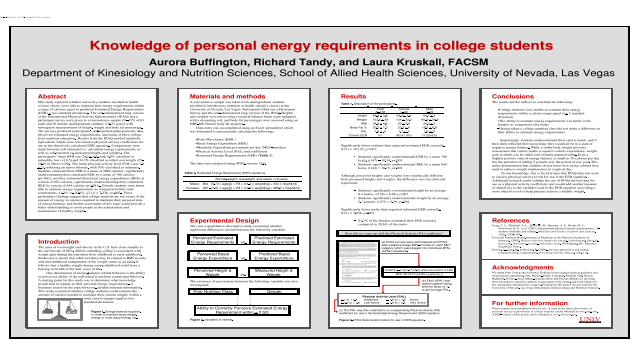 Knowledge of personal energy requirements in college students