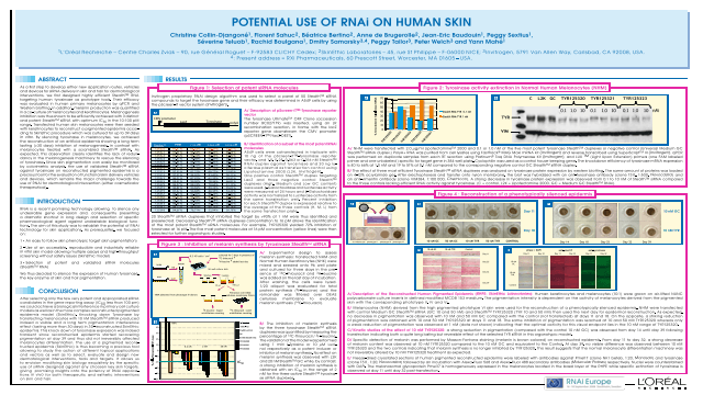 Potential Use of RNAi on Human Skin