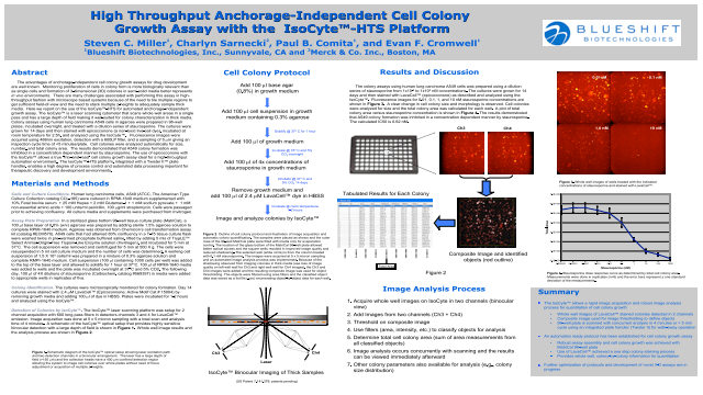 High Throughput Anchorage-Independent Cell Colony Growth Assay with the IsoCyte™-HTS Platform