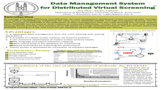 Data Management System for Distributed Virtual Screening