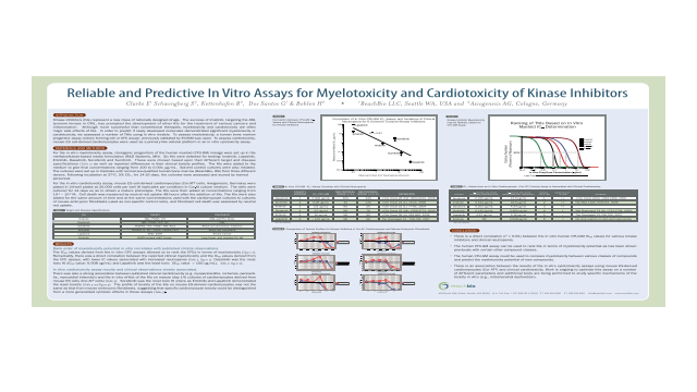 Reliable and Predictive In Vitro Assays for Myelotoxicity and Cardiotoxicity of Kinase Inhibitors