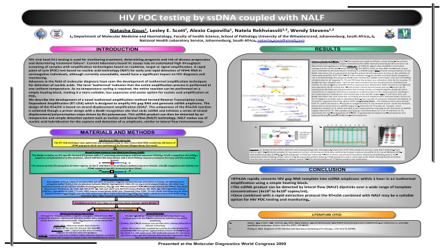 HIV POC testing by ssDNA coupled with NALF