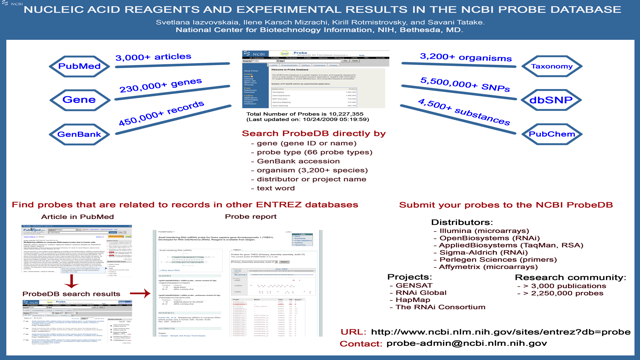 Nucleic Acid Reagents and Experimental Results in the NCBI Probe Database
