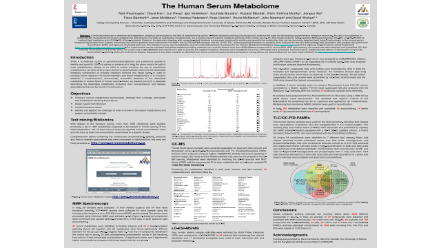 The Human Serum Metabolome