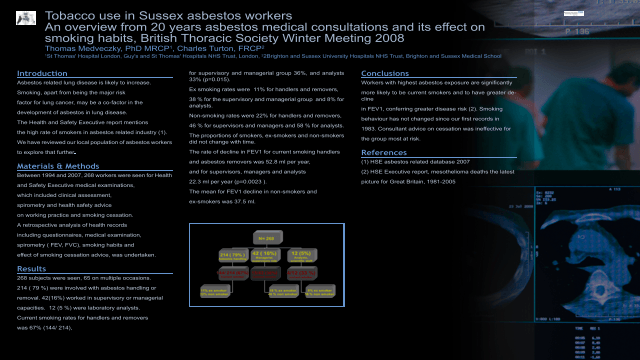 Tobacco use in asbestos workers