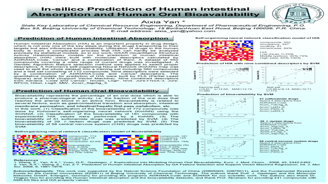 In-silico Prediction of Human Intestinal Absorption and human oral bioavailability