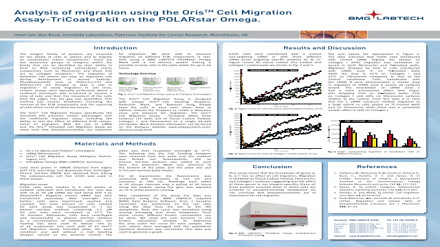 Analysis of migration using the OrisTM Cell Migration Assay-TriCoated kit on the POLARstar Omega.