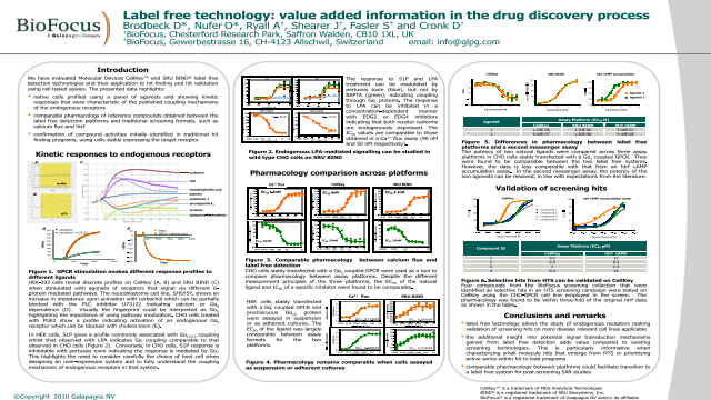 Label free technology: value added information in the drug discovery process
