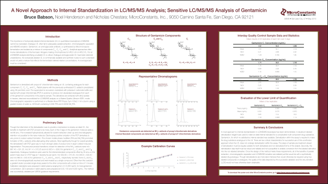 A Novel Approach to Internal Standardization in LC/MS/MS Analysis; Sensitive LC/MS/MS Analysis of Gentamicin