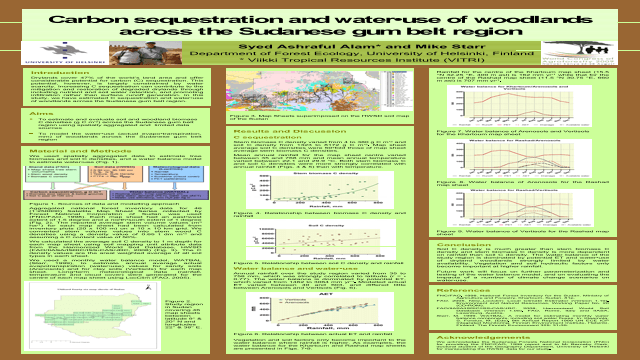 Carbon sequestration and water-use of woodlands across the Sudanese gum belt region