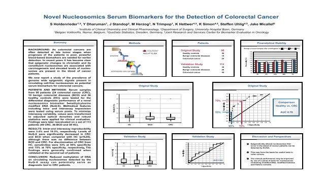 Novel Nucleosomics Serum Biomarkers for the Detection of Colorectal Cancer