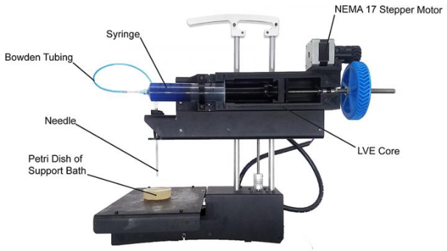 3-DIY: Printing Your Own Bioprinter
