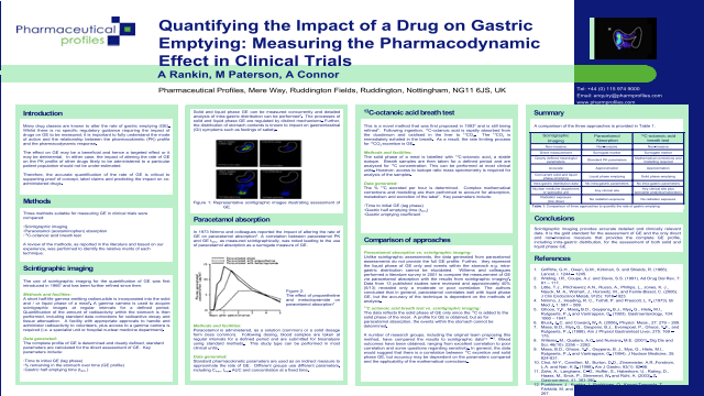 Quantifying the Impact of a Drug on Gastric Emptying: Measuring the Pharmacodynamic Effect in Clinical Trials