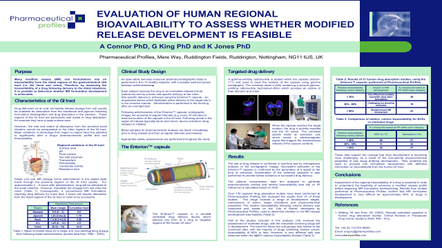 Evaluation of Human Regional Bioavailability to Assess Whether Modified Release Development is Feasible