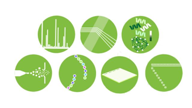 7 Milestones that Make Proteomics Possible