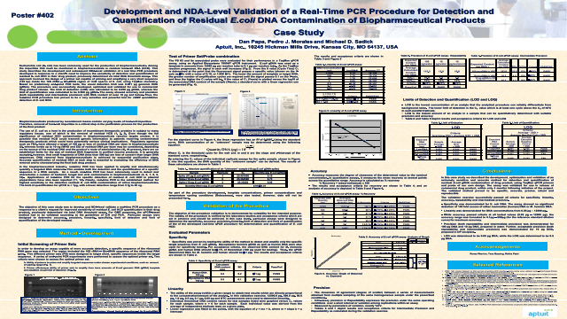 Development and NDA-Level Validation of a Real-Time PCR Procedure for Detection and Quantification of Residual E.coli DNA Contamination of Biopharmaceutical Products