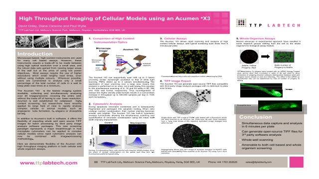 High-throughput imaging of cellular models using an Acumen eX3