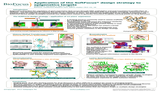 Application of the SoftFocus® Design Strategy to Epigenetics Targets