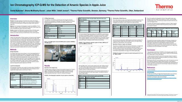 Ion Chromatography ICP-Q-MS for the Detection of Arsenic Species in Apple Juice