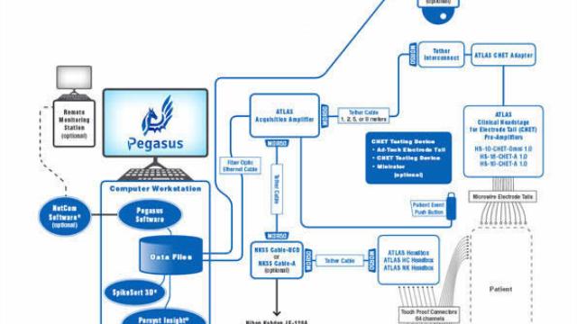 ATLAS Neurophysiology System